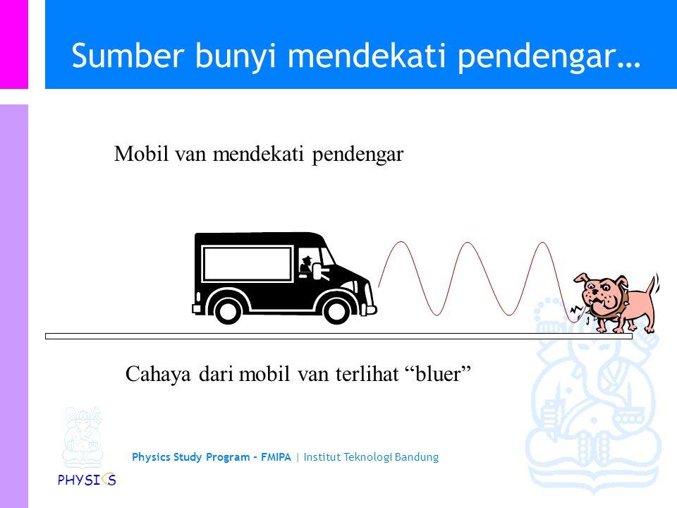 Physics Study Program - FMIPA | Institut Teknologi Bandung PHYSI S Sumber bunyi mendekati pendengar Mobil van mendekati pendengar Pola titik nada mesin meningkat v = kecepatan bunyi v s = kecepatan sumber = panjang gel.