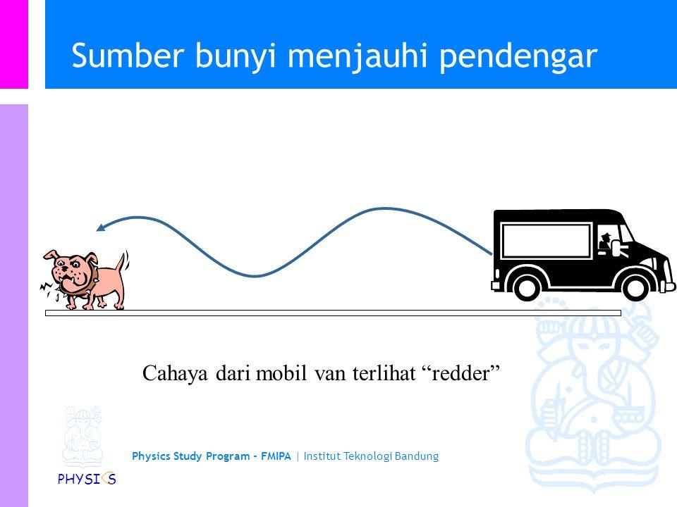 Physics Study Program - FMIPA | Institut Teknologi Bandung PHYSI S Sumber bunyi mendekati pendengar… Mobil van mendekati pendengar Cahaya dari mobil van terlihat bluer
