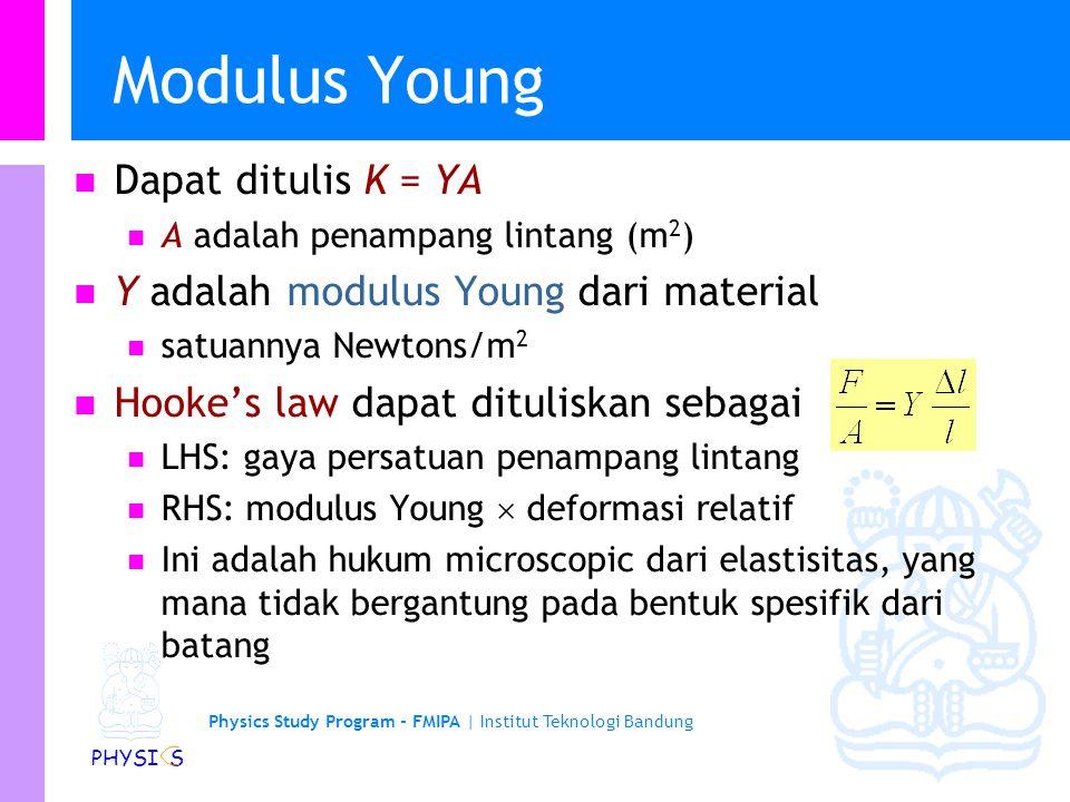 Physics Study Program - FMIPA | Institut Teknologi Bandung PHYSI S Modulus Young Dapat ditulis K = YA A adalah penampang lintang (m 2 ) Y adalah modulus Young dari material satuannya Newtons/m 2 Hooke's law dapat dituliskan sebagai LHS: gaya persatuan penampang lintang RHS: modulus Young  deformasi relatif Ini adalah hukum microscopic dari elastisitas, yang mana tidak bergantung pada bentuk spesifik dari batang