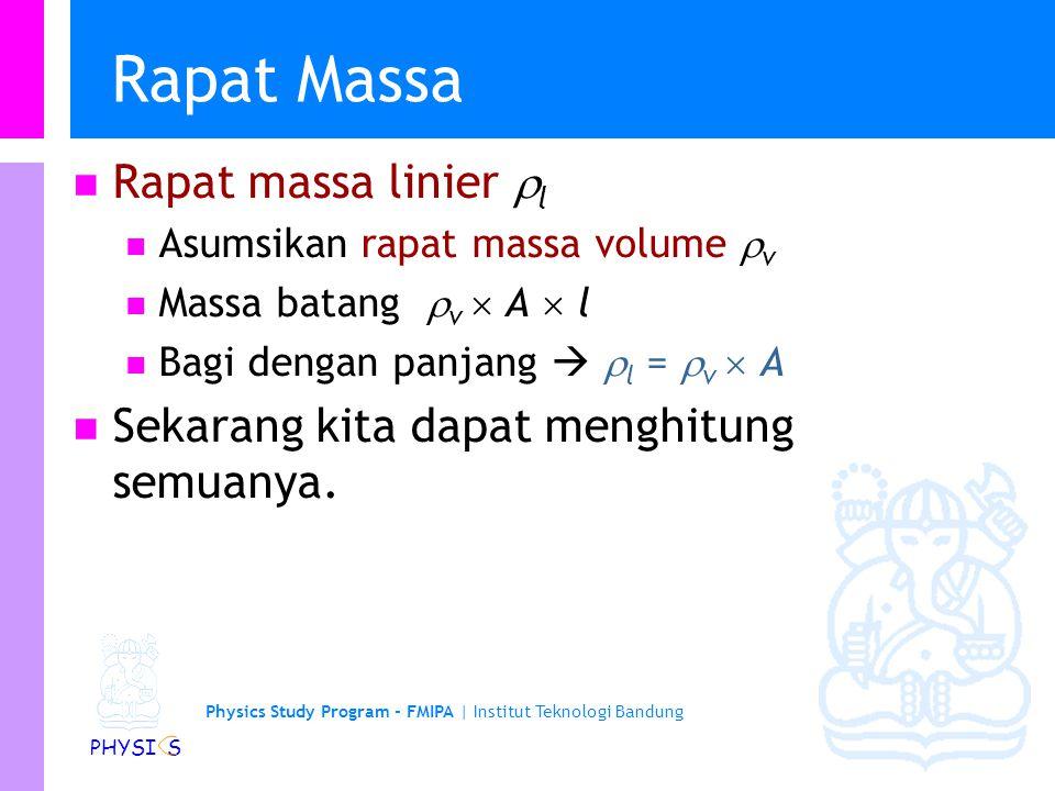 Physics Study Program - FMIPA | Institut Teknologi Bandung PHYSI S Kecepatan Bunyi di Udara Jika tidak pada STP.