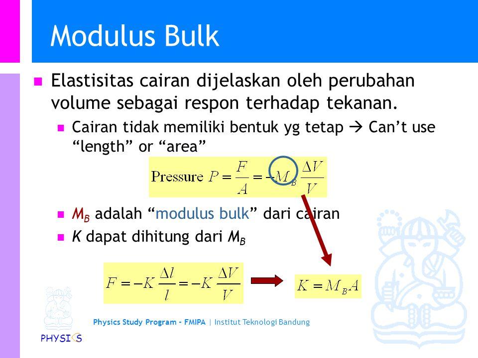 Physics Study Program - FMIPA | Institut Teknologi Bandung PHYSI S Modulus Bulk Elastisitas cairan dijelaskan oleh perubahan volume sebagai respon terhadap tekanan.