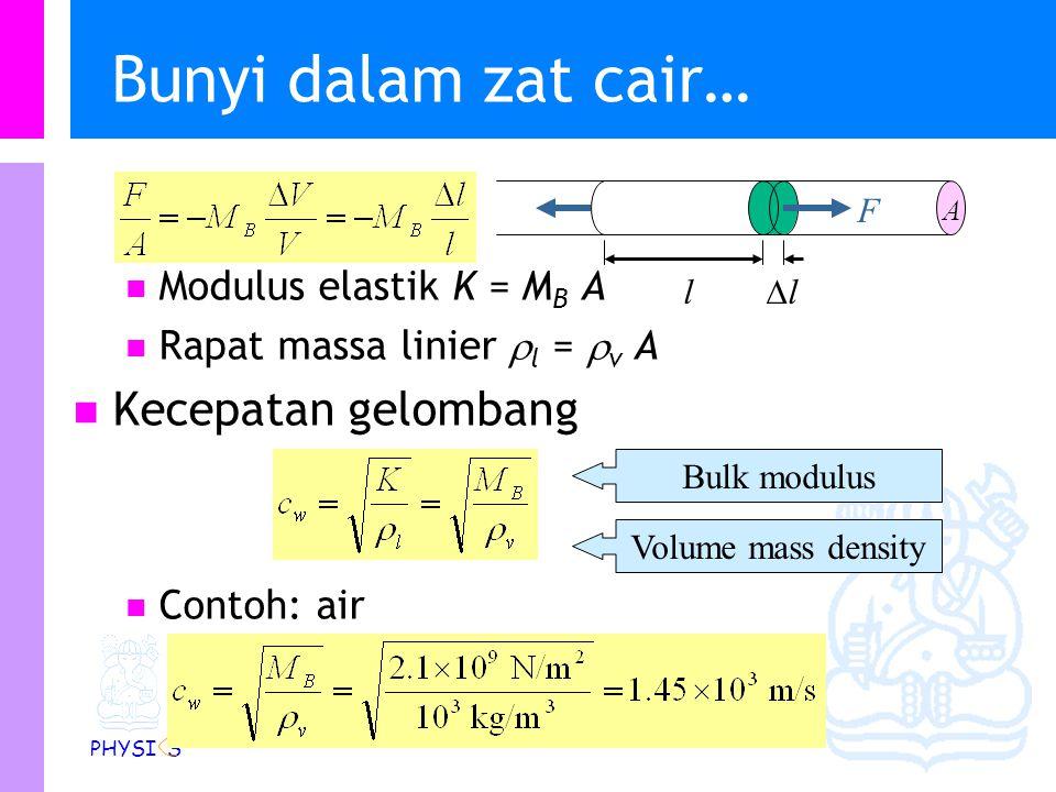 Physics Study Program - FMIPA | Institut Teknologi Bandung PHYSI S Bunyi dalam zat cair… Modulus elastik K = M B A Rapat massa linier  l =  v A Kecepatan gelombang Contoh: air F l ll A Bulk modulus Volume mass density