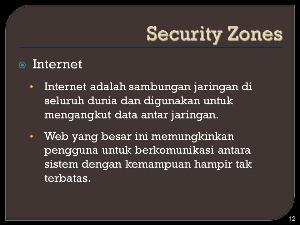  Internet Internet adalah sambungan jaringan di seluruh dunia dan digunakan untuk mengangkut data antar jaringan. Web yang besar ini memungkinkan pen