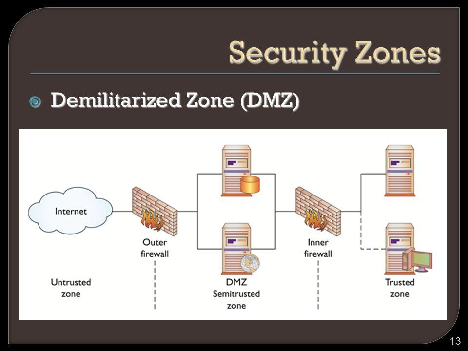  Demilitarized Zone (DMZ) 13