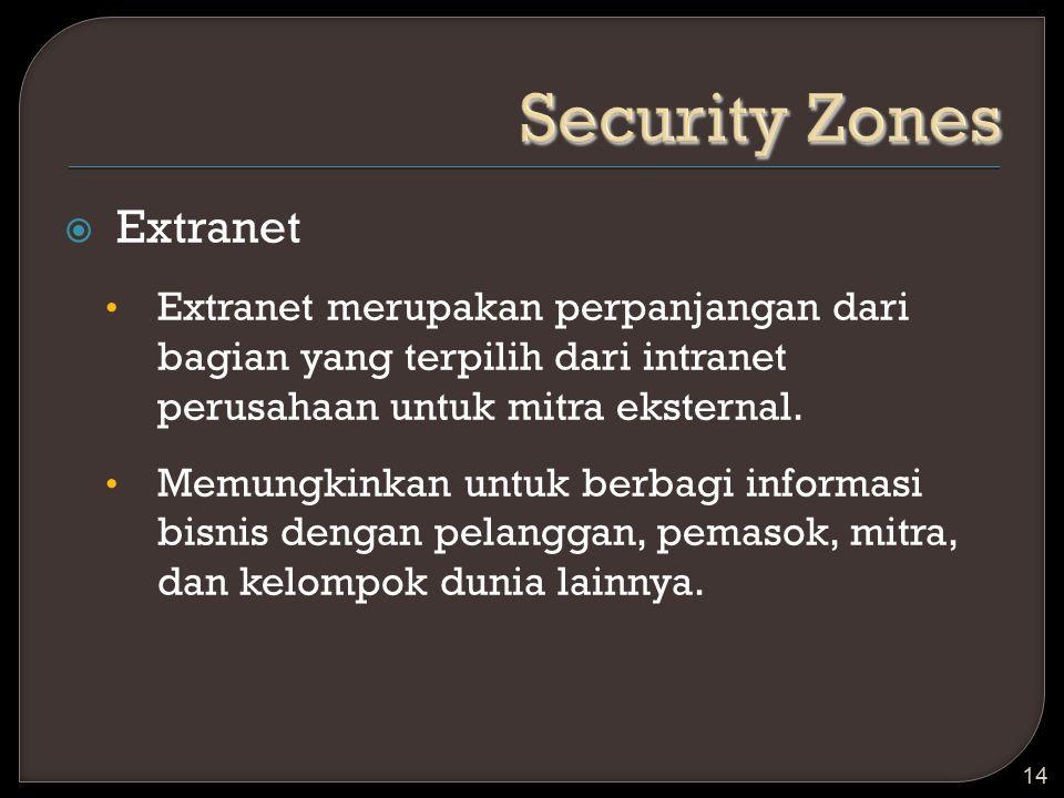  Extranet Extranet merupakan perpanjangan dari bagian yang terpilih dari intranet perusahaan untuk mitra eksternal. Memungkinkan untuk berbagi inform