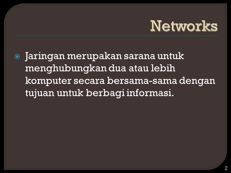  Jaringan merupakan sarana untuk menghubungkan dua atau lebih komputer secara bersama-sama dengan tujuan untuk berbagi informasi. 2