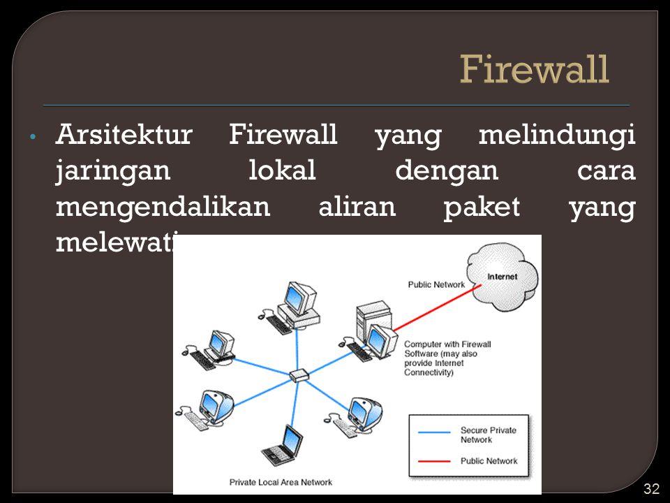 Arsitektur Firewall yang melindungi jaringan lokal dengan cara mengendalikan aliran paket yang melewatinya 32