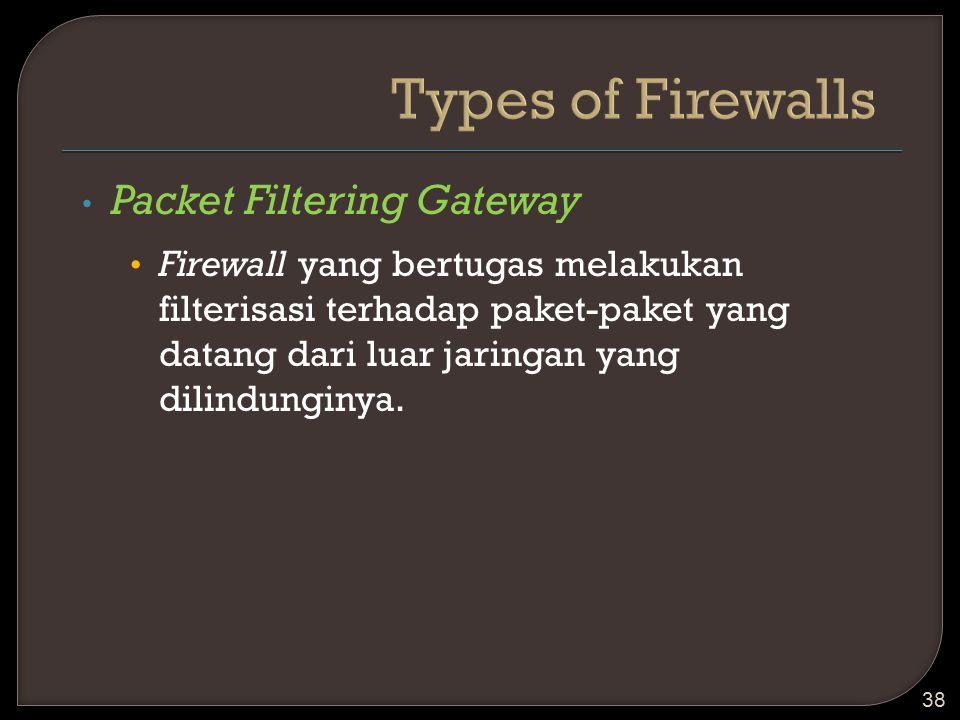 Packet Filtering Gateway Firewall yang bertugas melakukan filterisasi terhadap paket-paket yang datang dari luar jaringan yang dilindunginya. 38