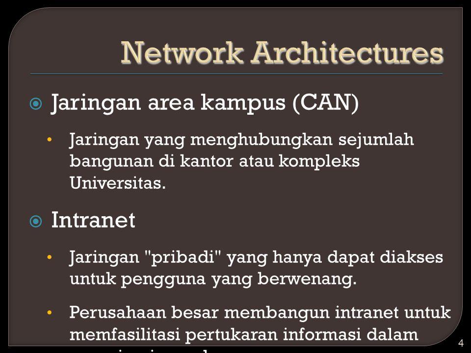 Jaringan area kampus (CAN) Jaringan yang menghubungkan sejumlah bangunan di kantor atau kompleks Universitas.  Intranet Jaringan