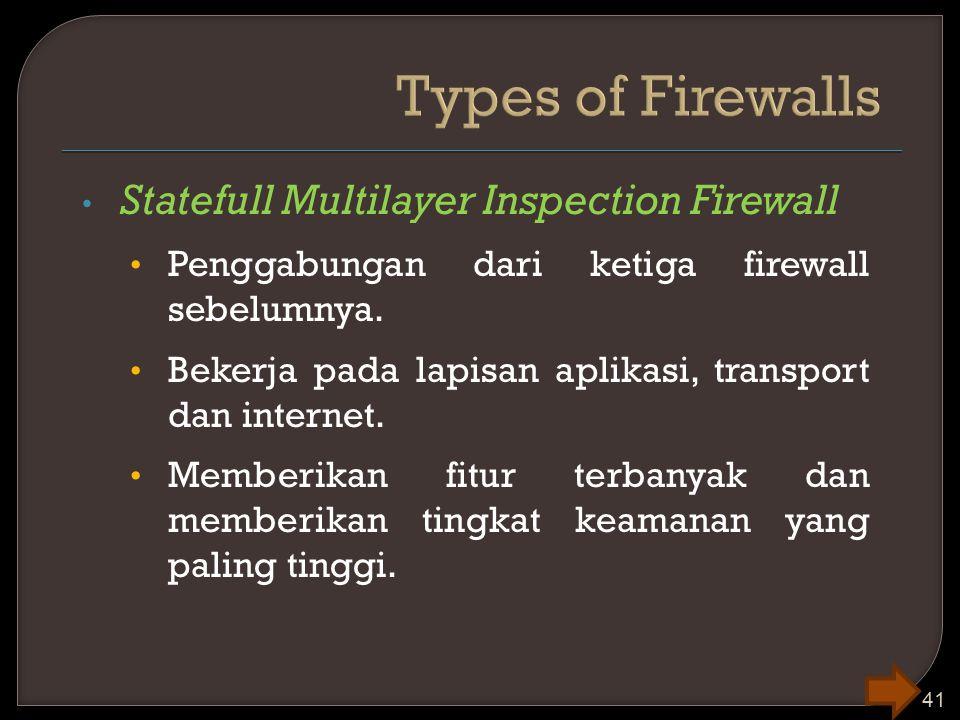 Statefull Multilayer Inspection Firewall Penggabungan dari ketiga firewall sebelumnya. Bekerja pada lapisan aplikasi, transport dan internet. Memberik