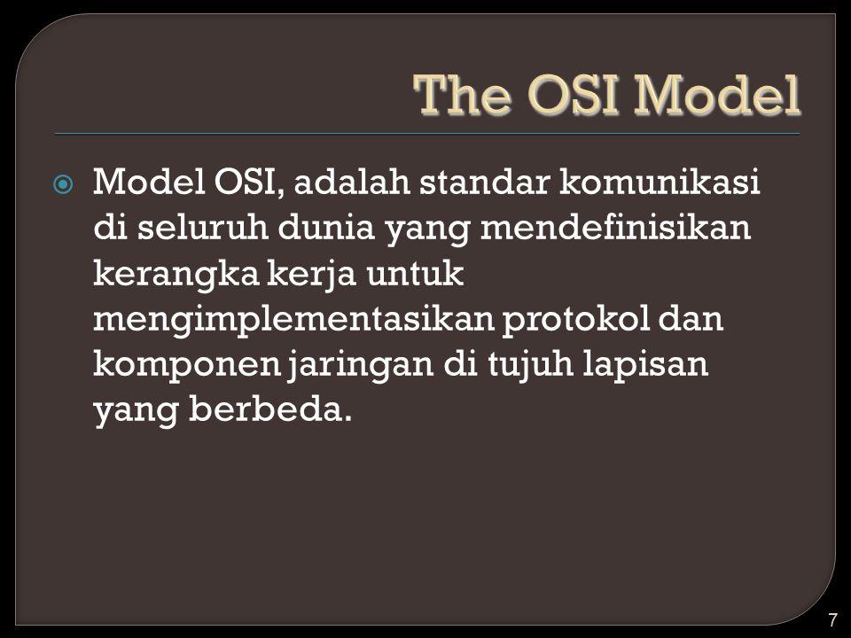 Model OSI, adalah standar komunikasi di seluruh dunia yang mendefinisikan kerangka kerja untuk mengimplementasikan protokol dan komponen jaringan di