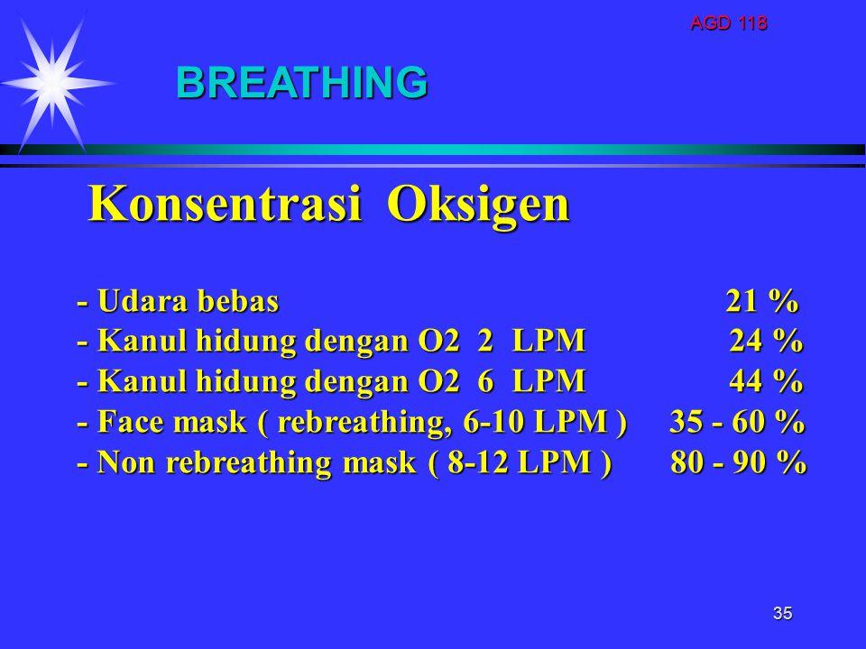 AGD 118 35 Konsentrasi Oksigen - Udara bebas 21 % - Kanul hidung dengan O2 2 LPM 24 % - Kanul hidung dengan O2 6 LPM 44 % - Face mask ( rebreathing, 6