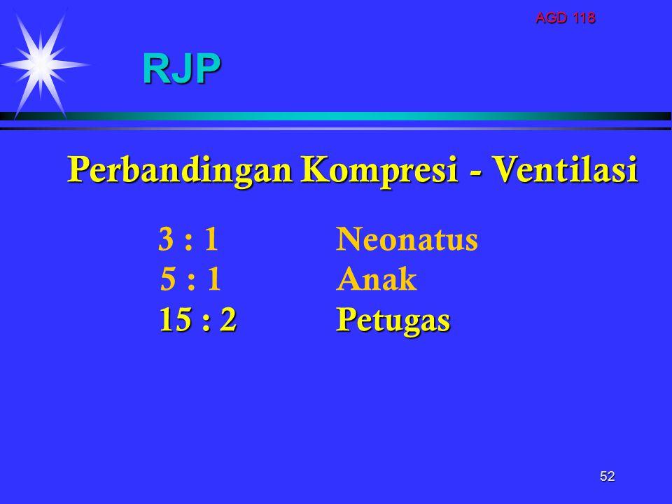 AGD 118 52 Perbandingan Kompresi - Ventilasi 3 : 1Neonatus 5 : 1Anak 15 : 2Petugas RJP