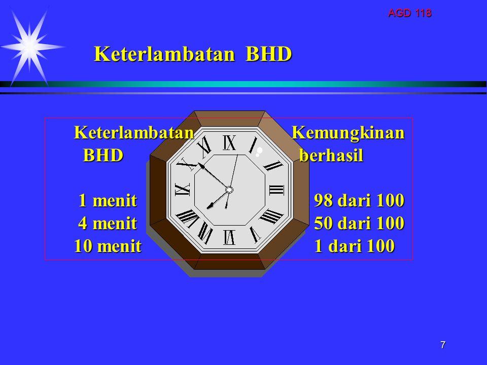 AGD 118 7 Keterlambatan BHD Keterlambatan Kemungkinan Keterlambatan Kemungkinan BHD berhasil BHD berhasil 1 menit 98 dari 100 1 menit 98 dari 100 4 me