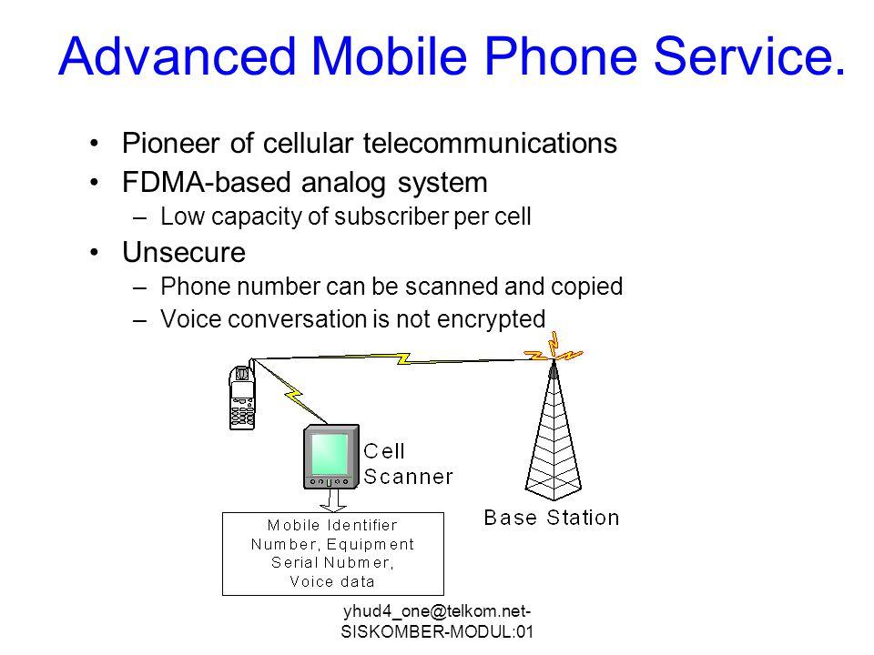 yhud4_one@telkom.net- SISKOMBER-MODUL:01 2G Vs 3G