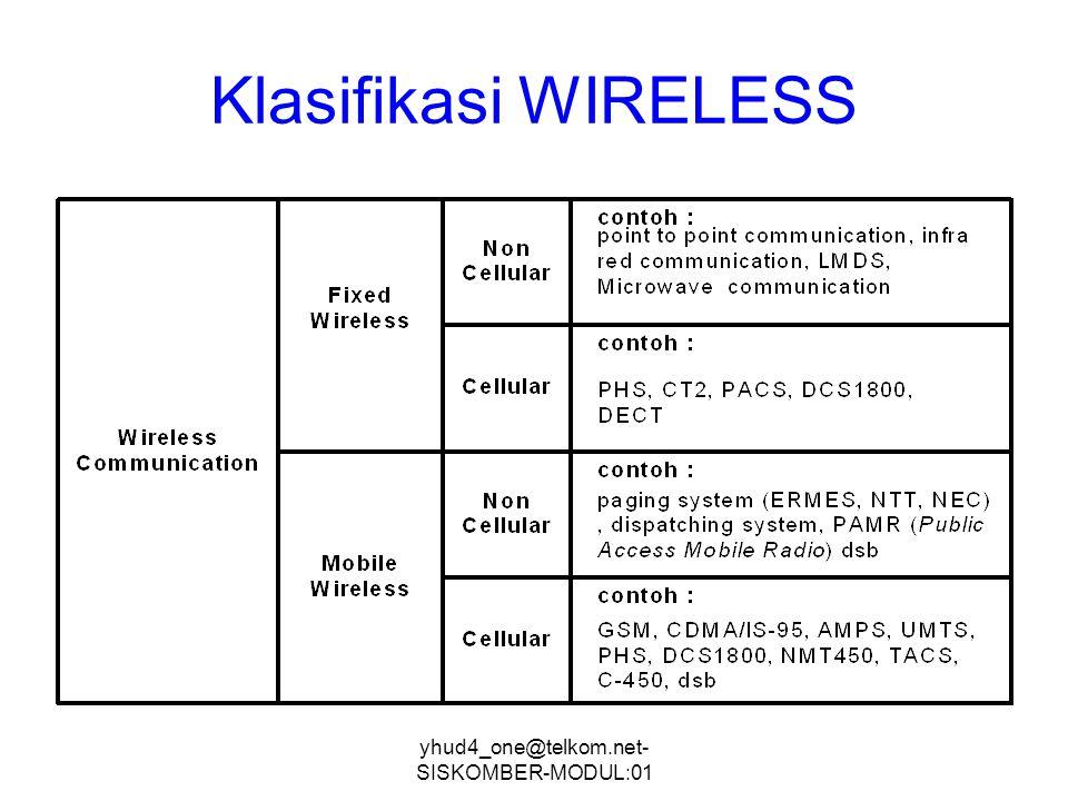 yhud4_one@telkom.net- SISKOMBER-MODUL:01 Modul : 01 TESEL_ELA153 TELEKOMUNIKASI SELULAR Pengenalan Sistem Cellular by : Yasdinul Huda Lab Elektronika