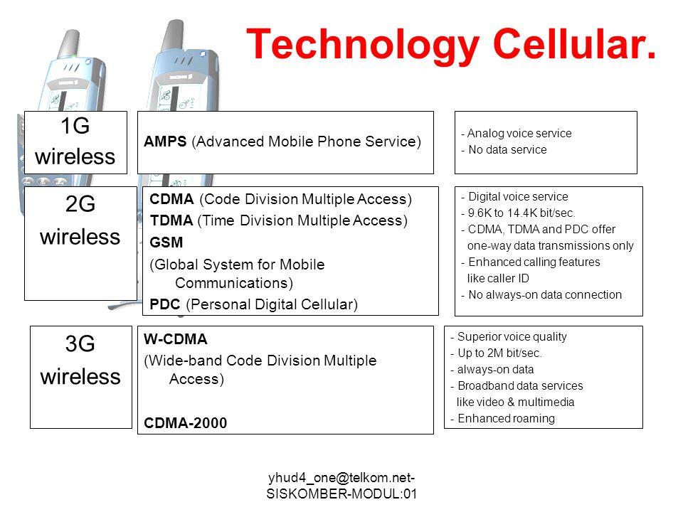 yhud4_one@telkom.net- SISKOMBER-MODUL:01 Standar Sistem Seluler Sistem Seluler Analog – Generasi Pertama  AMPS ( Advanced Mobile Phone System )  NMT