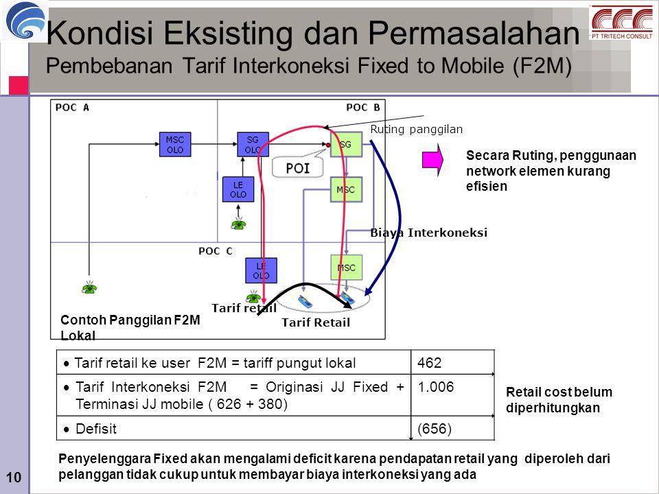 10 Kondisi Eksisting dan Permasalahan Pembebanan Tarif Interkoneksi Fixed to Mobile (F2M) Secara Ruting, penggunaan network elemen kurang efisien Tari