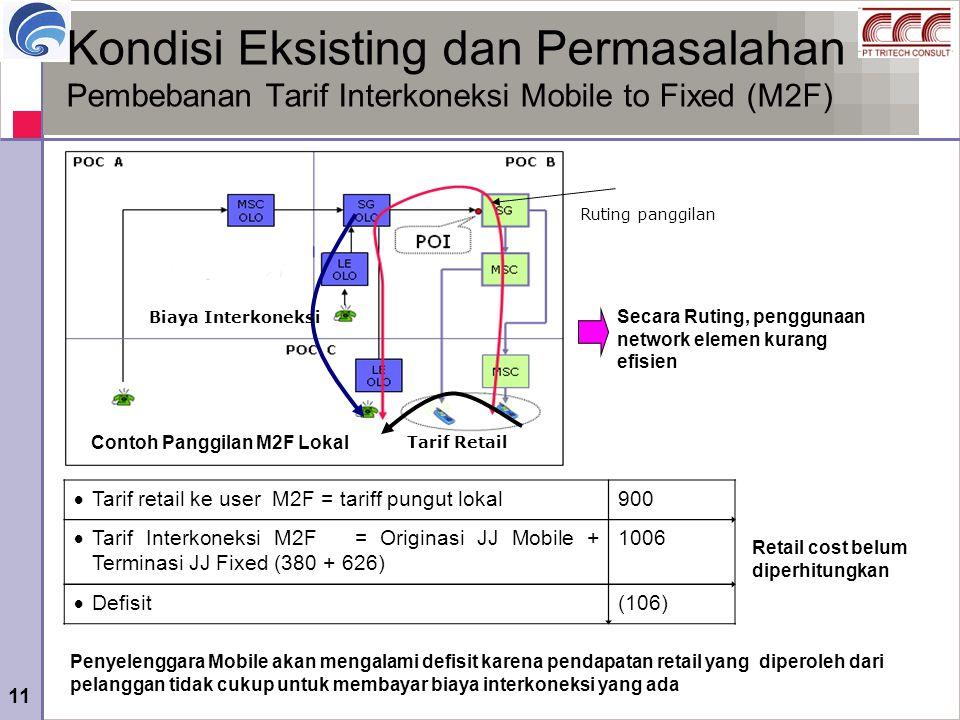 11 Kondisi Eksisting dan Permasalahan Pembebanan Tarif Interkoneksi Mobile to Fixed (M2F) Tarif retail Biaya Interkoneksi Ruting panggilan Contoh Pang