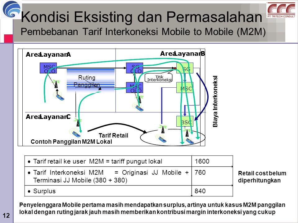 12 Kondisi Eksisting dan Permasalahan Pembebanan Tarif Interkoneksi Mobile to Mobile (M2M) AreaLayananB MSC OLO SG OLO MSC OLO Titik Interkoneksi Area