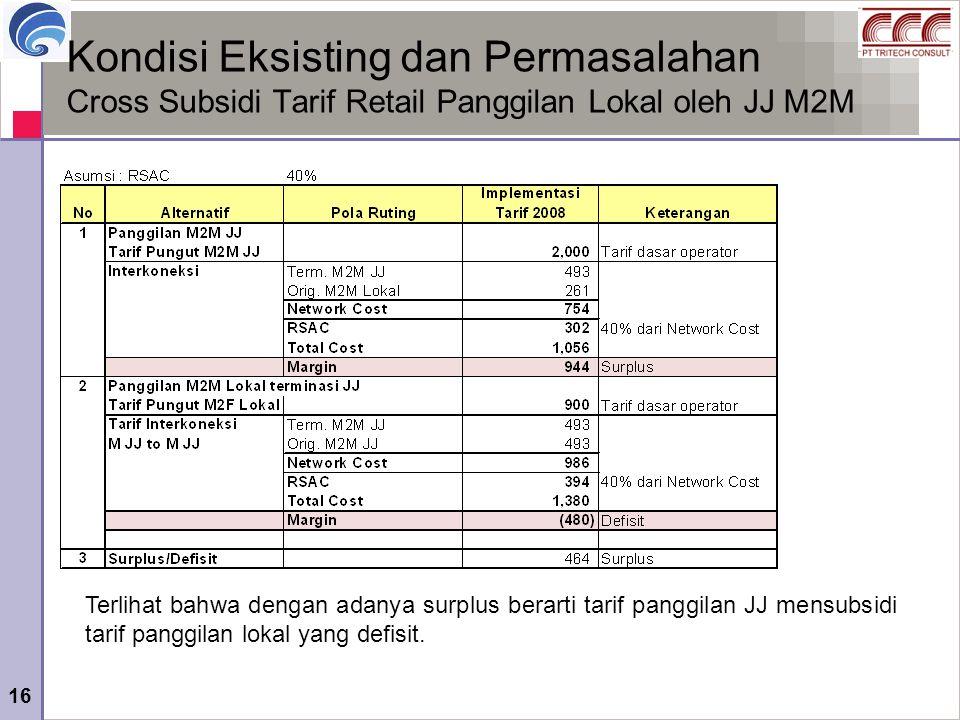 16 Kondisi Eksisting dan Permasalahan Cross Subsidi Tarif Retail Panggilan Lokal oleh JJ M2M Terlihat bahwa dengan adanya surplus berarti tarif panggi