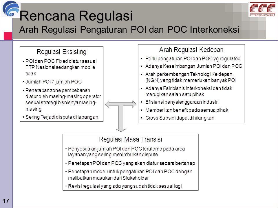 17 Rencana Regulasi Arah Regulasi Pengaturan POI dan POC Interkoneksi