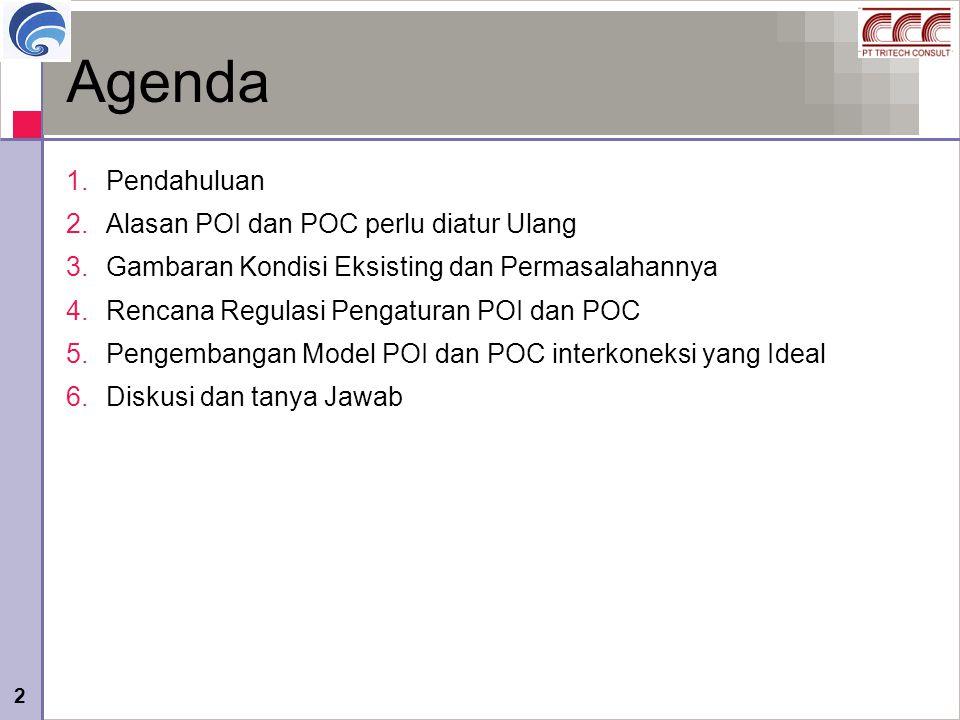 2 Agenda 1.Pendahuluan 2.Alasan POI dan POC perlu diatur Ulang 3.Gambaran Kondisi Eksisting dan Permasalahannya 4.Rencana Regulasi Pengaturan POI dan