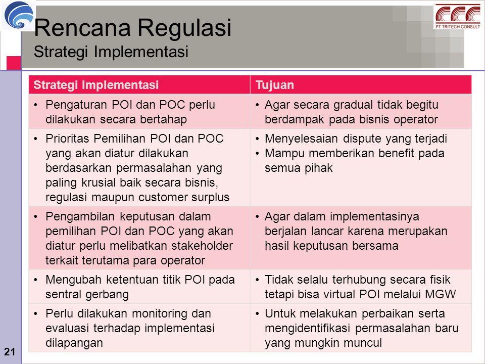 21 Rencana Regulasi Strategi Implementasi Strategi ImplementasiTujuan Pengaturan POI dan POC perlu dilakukan secara bertahap Agar secara gradual tidak