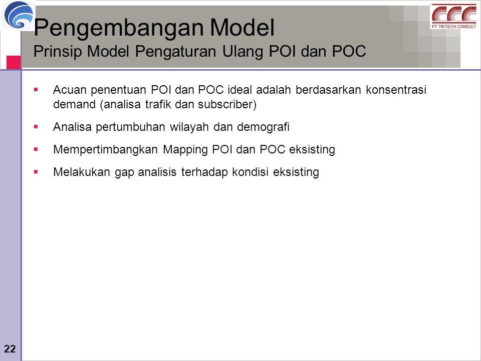 22 Pengembangan Model Prinsip Model Pengaturan Ulang POI dan POC  Acuan penentuan POI dan POC ideal adalah berdasarkan konsentrasi demand (analisa tr