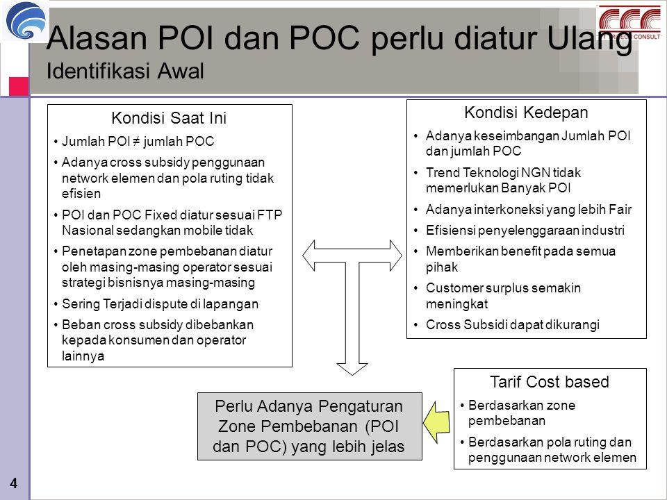 4 Alasan POI dan POC perlu diatur Ulang Identifikasi Awal Kondisi Saat Ini Jumlah POI ≠ jumlah POC Adanya cross subsidy penggunaan network elemen dan
