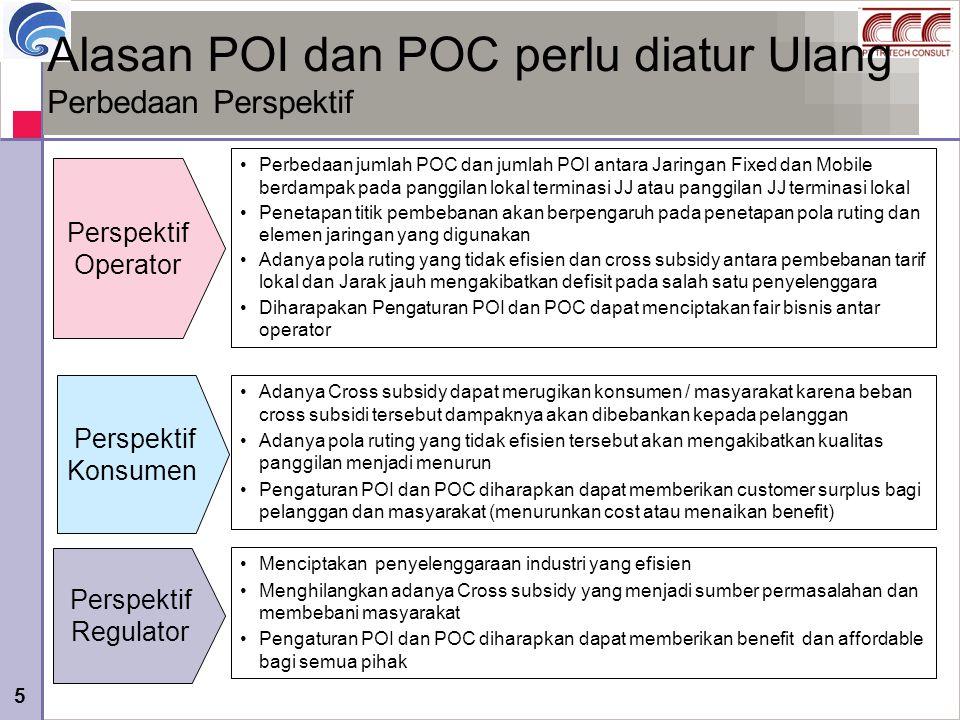 5 Alasan POI dan POC perlu diatur Ulang Perbedaan Perspektif Perspektif Operator Perbedaan jumlah POC dan jumlah POI antara Jaringan Fixed dan Mobile
