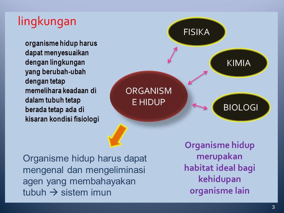 lingkungan 3 ORGANISM E HIDUP FISIKA KIMIA BIOLOGI organisme hidup harus dapat menyesuaikan dengan lingkungan yang berubah-ubah dengan tetap memelihar