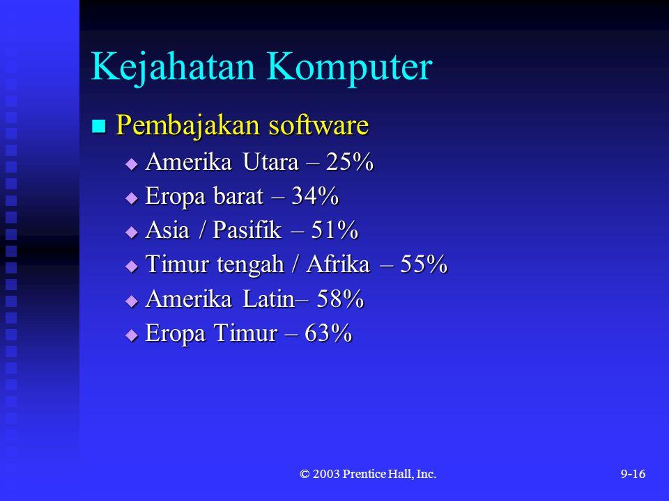 © 2003 Prentice Hall, Inc.9-16 Kejahatan Komputer Pembajakan software Pembajakan software  Amerika Utara – 25%  Eropa barat – 34%  Asia / Pasifik –