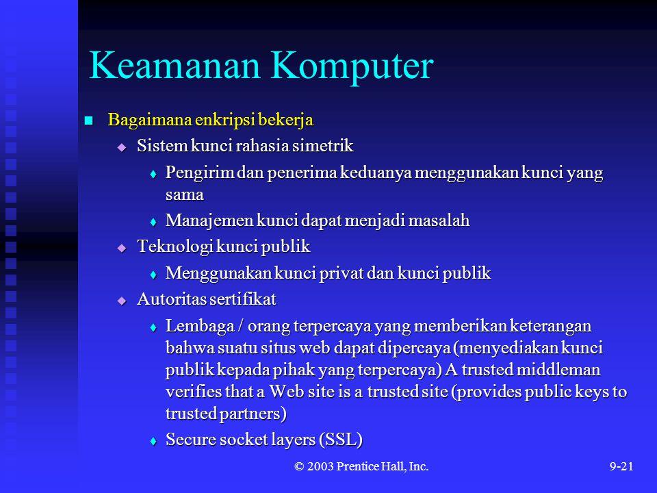 © 2003 Prentice Hall, Inc.9-21 Keamanan Komputer Bagaimana enkripsi bekerja Bagaimana enkripsi bekerja  Sistem kunci rahasia simetrik  Pengirim dan