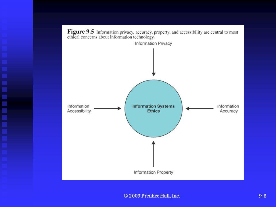 © 2003 Prentice Hall, Inc.9-9 Etika Sistem Informasi Aksesibilitas Informasi Aksesibilitas Informasi  Berkaitan dengan informasi apa seseorang berhak memperoleh dan bagaimana informasi dapat digunakan Isu-isu dalam aksesibilitas Isu-isu dalam aksesibilitas  Carnivore  Electronic Communications Privacy Act (ECPA)  Monitoring e-mail  HAKI  UU ITE