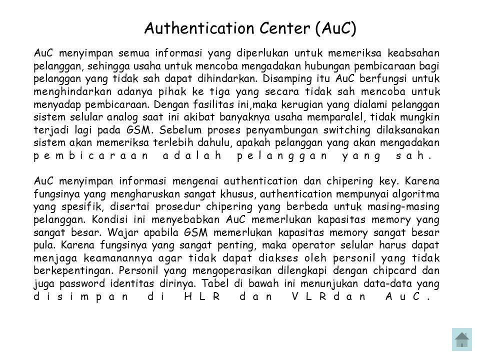 Authentication Center (AuC) AuC menyimpan semua informasi yang diperlukan untuk memeriksa keabsahan pelanggan, sehingga usaha untuk mencoba mengadakan