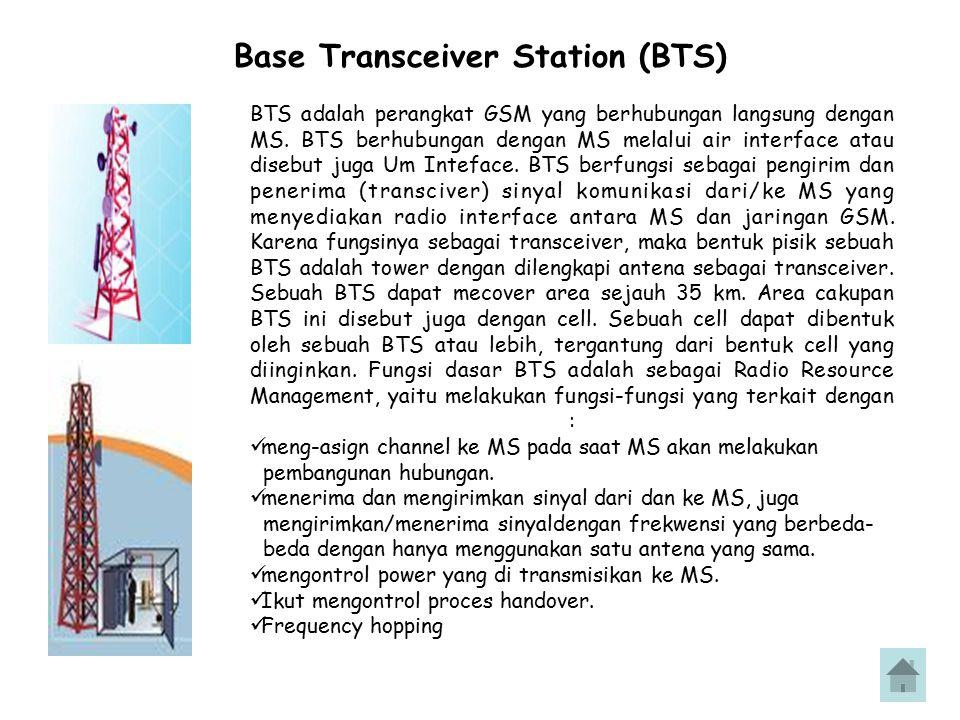 A bis Interface Adalah interface yang digunakan untuk berkomunikasi antara BTS (Base Transceiver Station) dan BSC (Base Station Control) BTS BSC A bis Interface