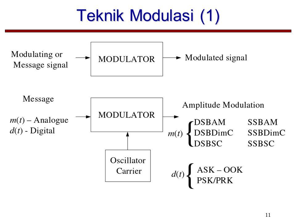 11 Teknik Modulasi (1)