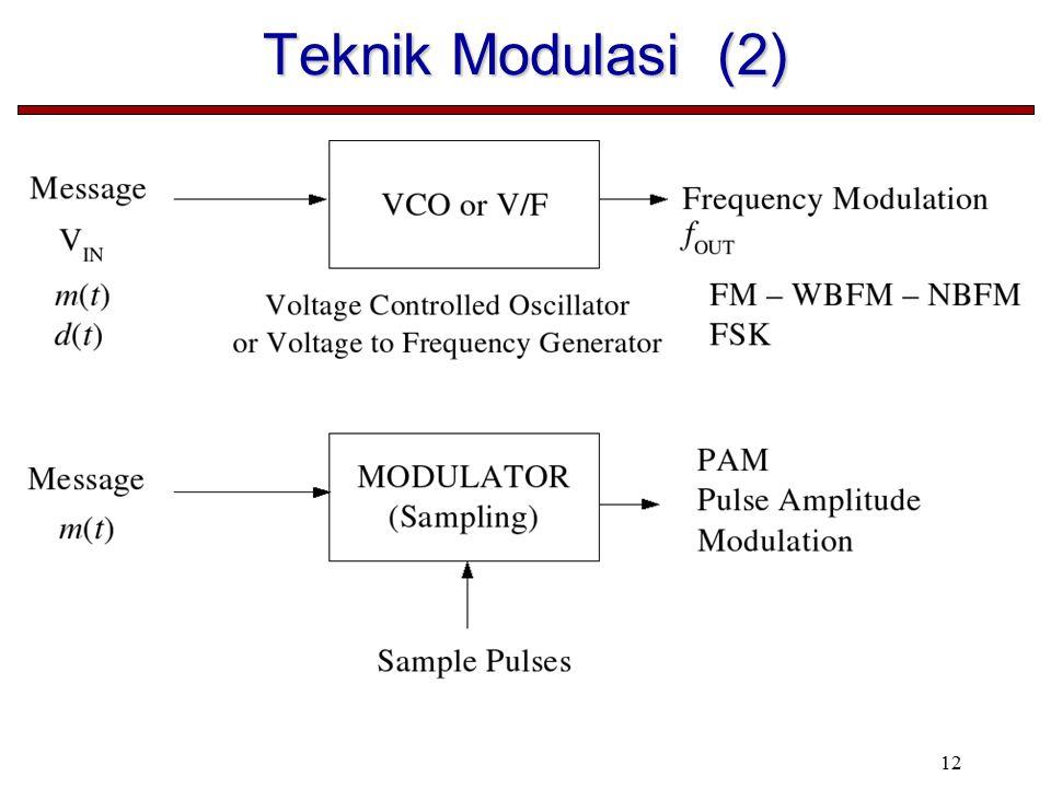 12 Teknik Modulasi (2)