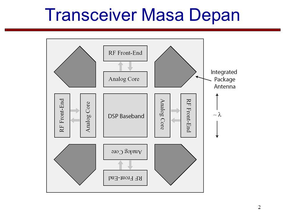 2 Transceiver Masa Depan