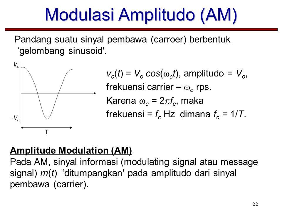 22 Modulasi Amplitudo (AM) v c (t) = V c cos(  c t), amplitudo = V c, frekuensi carrier =  c rps.