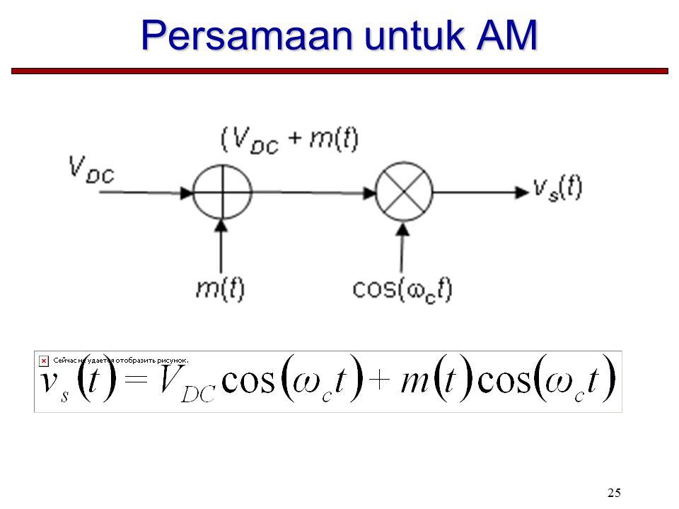 25 Persamaan untuk AM