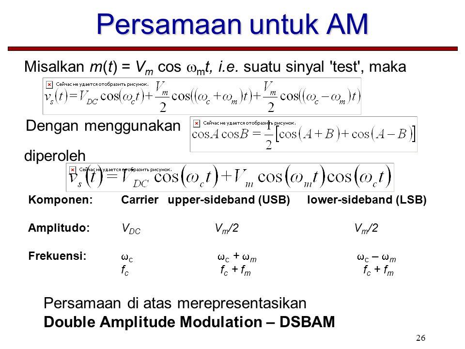 26 Persamaan untuk AM Misalkan m(t) = V m cos  m t, i.e.