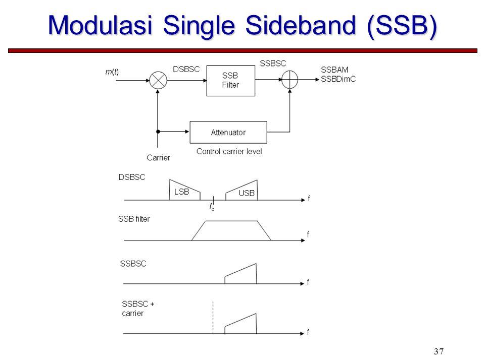 37 Modulasi Single Sideband (SSB)