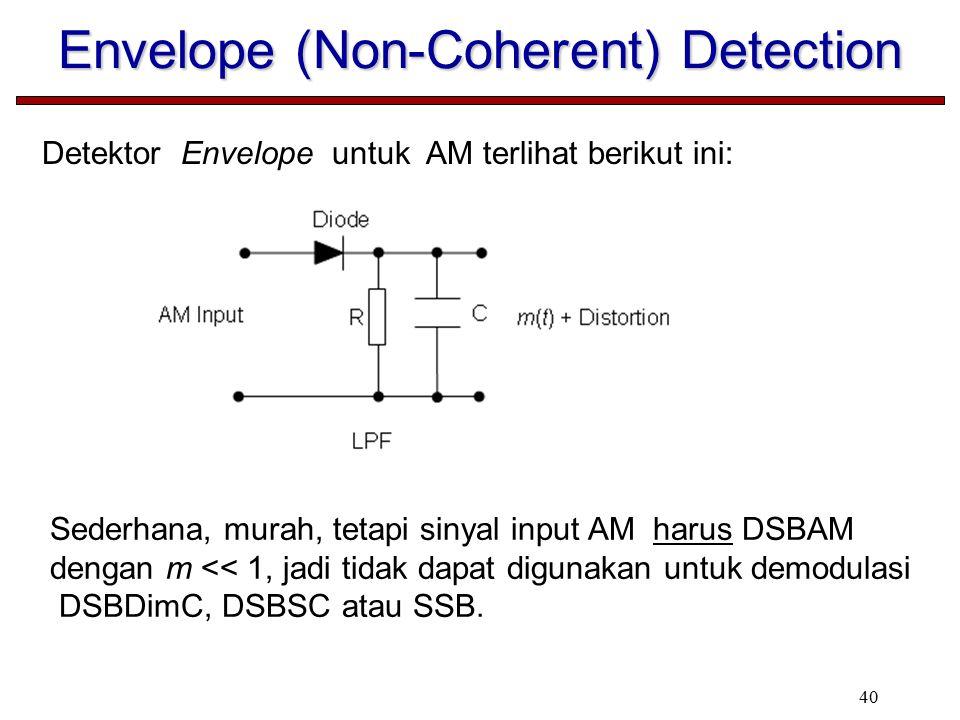 40 Sederhana, murah, tetapi sinyal input AM harus DSBAM dengan m << 1, jadi tidak dapat digunakan untuk demodulasi DSBDimC, DSBSC atau SSB.