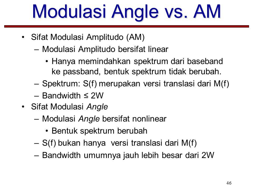 46 Modulasi Angle vs.
