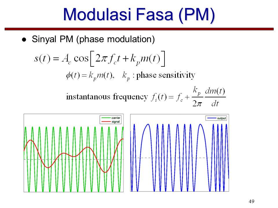 49 Modulasi Fasa (PM) Sinyal PM (phase modulation)