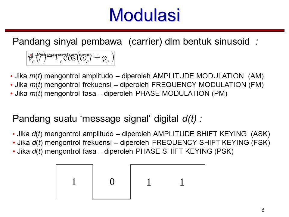 6 Modulasi Pandang suatu 'message signal' digital d(t) : Jika d(t) mengontrol amplitudo – diperoleh AMPLITUDE SHIFT KEYING (ASK) Jika d(t) mengontrol frekuensi – diperoleh FREQUENCY SHIFT KEYING (FSK) Jika d(t) mengontrol fasa – diperoleh PHASE SHIFT KEYING (PSK) Pandang sinyal pembawa (carrier) dlm bentuk sinusoid : Jika m(t) mengontrol amplitudo – diperoleh AMPLITUDE MODULATION (AM) Jika m(t) mengontrol frekuensi – diperoleh FREQUENCY MODULATION (FM) Jika m(t) mengontrol fasa – diperoleh PHASE MODULATION (PM)