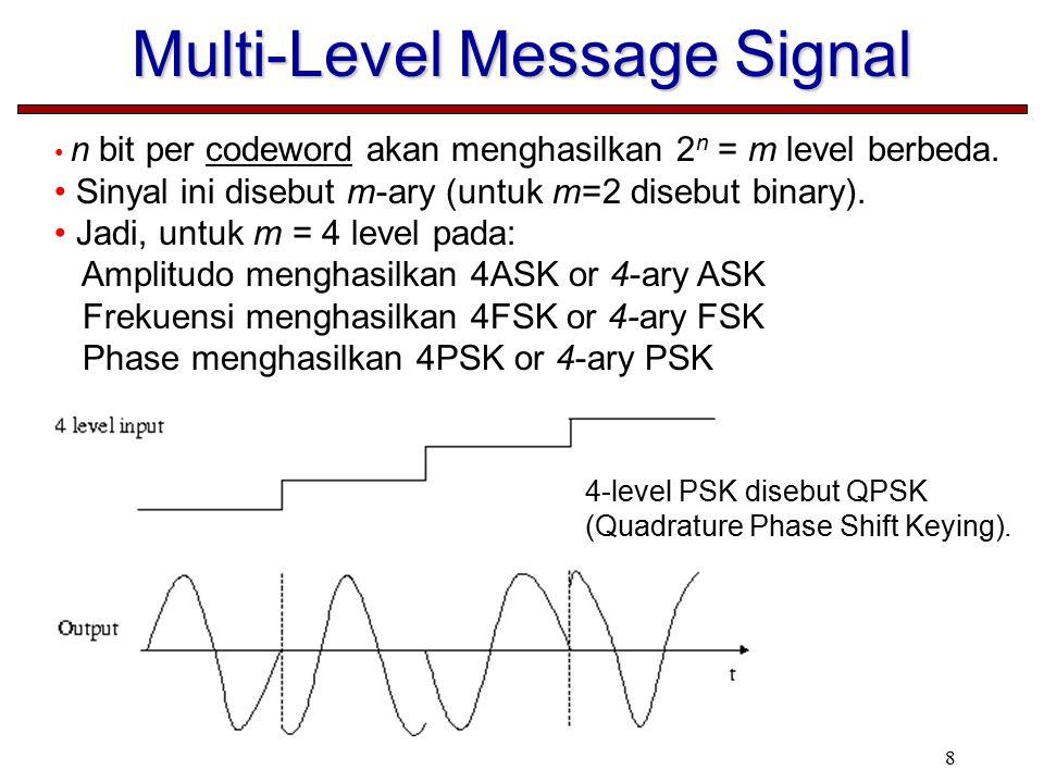 8 n bit per codeword akan menghasilkan 2 n = m level berbeda.