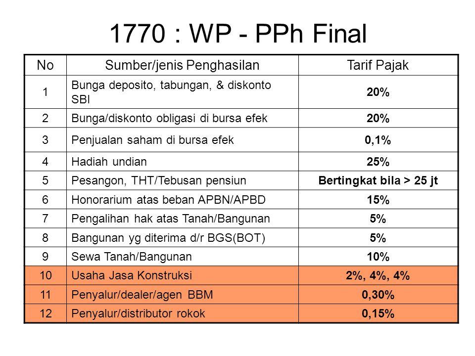 1770 : WP - PPh Final NoSumber/jenis PenghasilanTarif Pajak 1 Bunga deposito, tabungan, & diskonto SBI 20% 2Bunga/diskonto obligasi di bursa efek20% 3